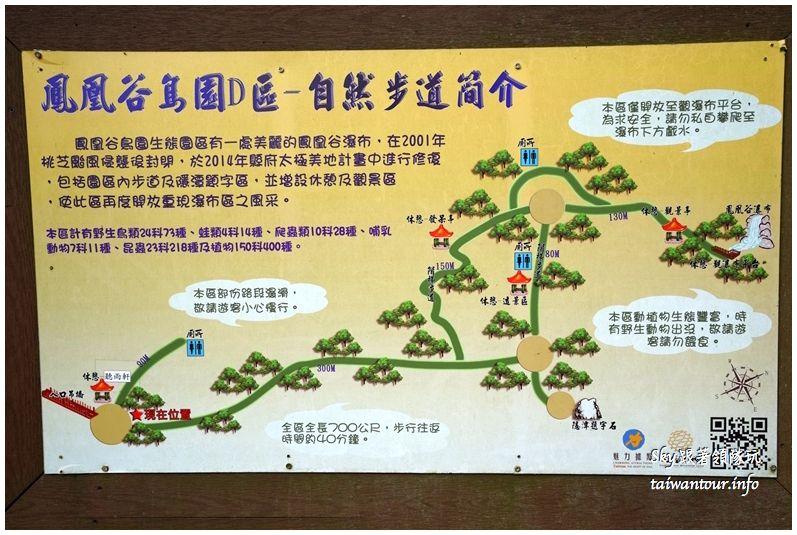 南投景點推薦鳳凰谷鳥園溜滑梯瀑布國立自然科學博物館DSC00479_结果