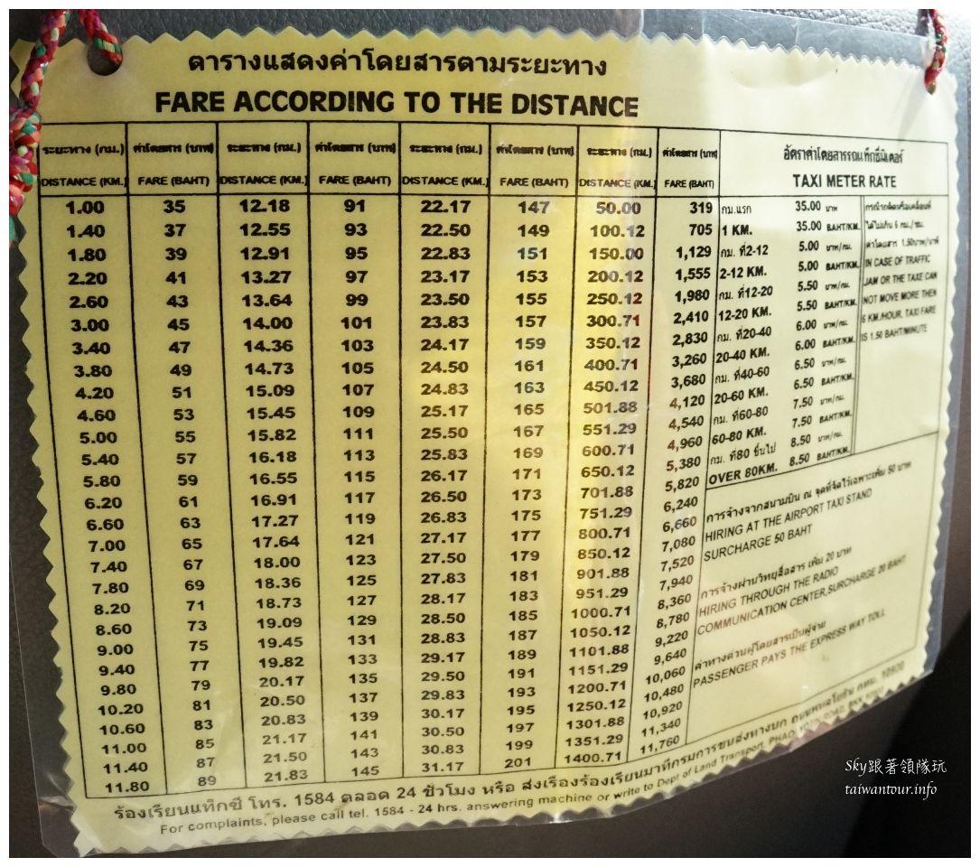 泰國自由行酷鳥航空訂票教學04098