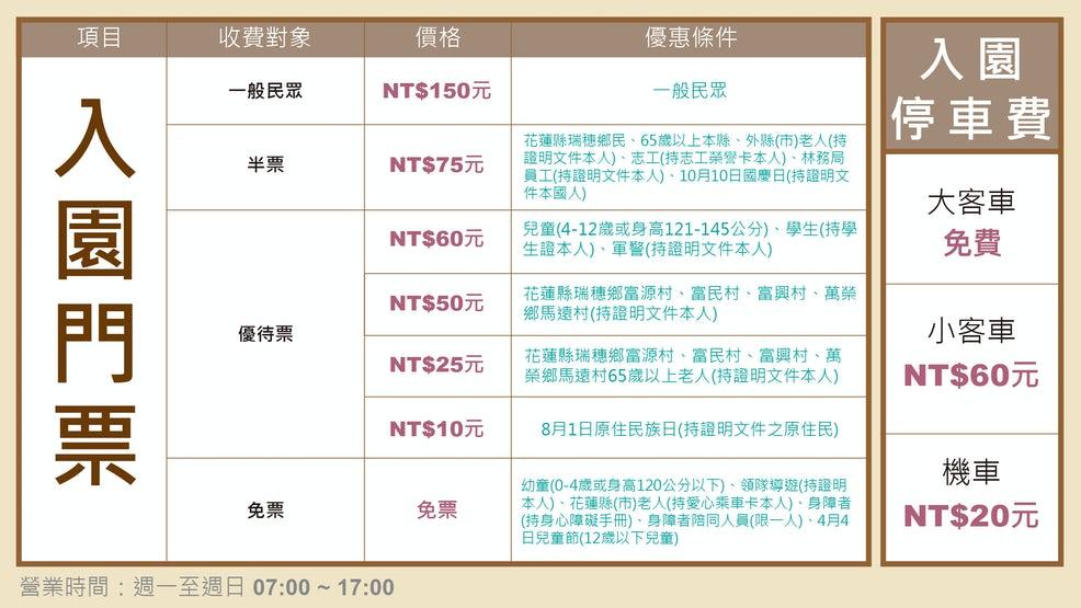2020花蓮景點推薦【富源森林遊樂區】瑞穗秘境蝴蝶的故鄉