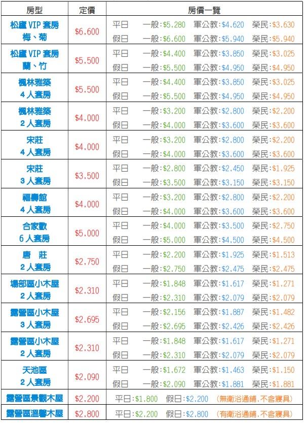 2020台中景點推薦【福壽山農場-松盧】和平梨山賞楓勝地.住宿資訊