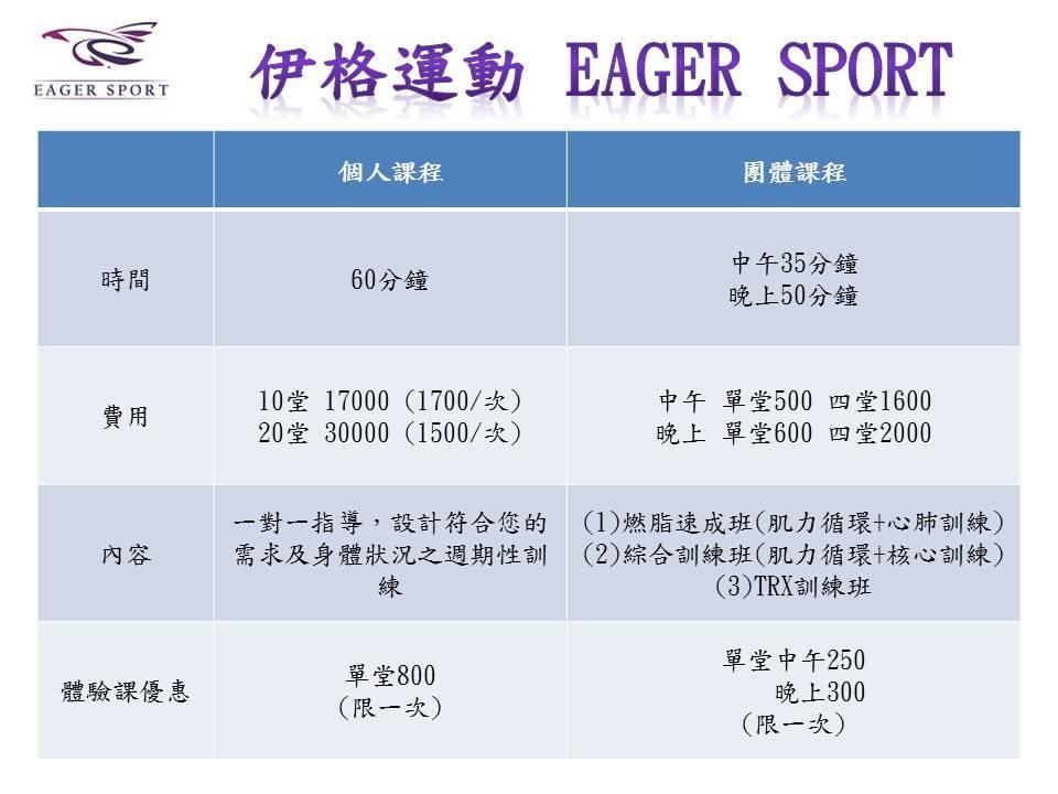台北健身推薦-看的到的燃脂速成班【伊格運動EAGER SPORT】