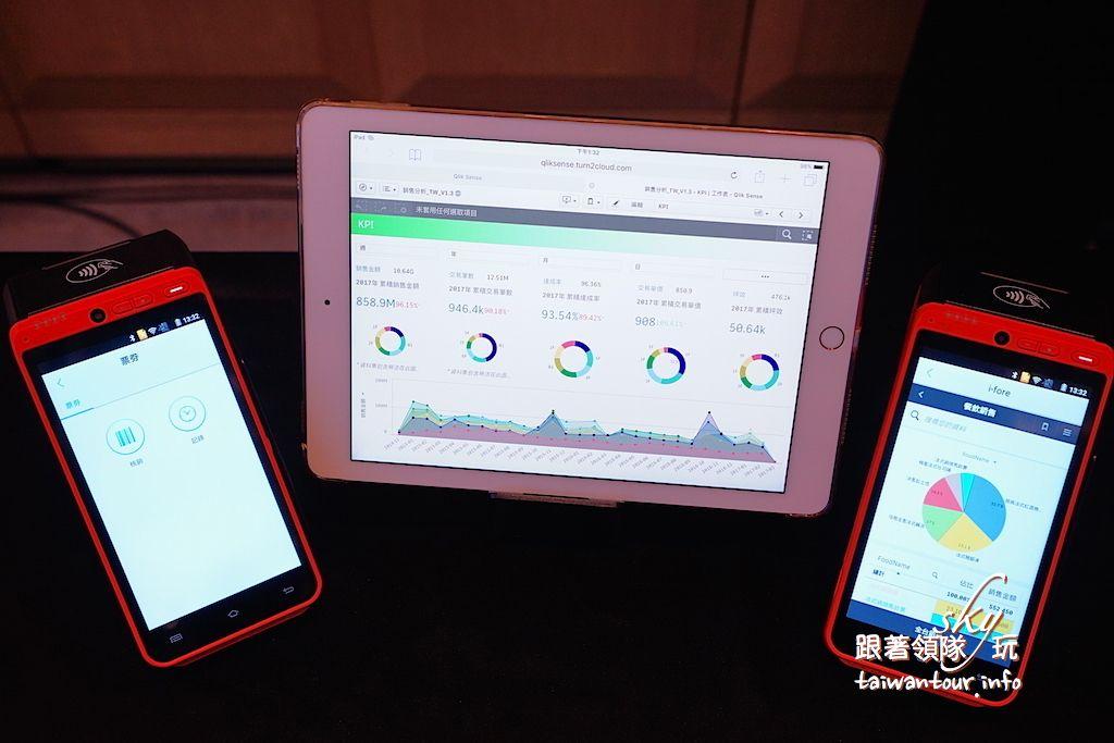 Fintech技術打造TC8新零售時代【騰雲科技】