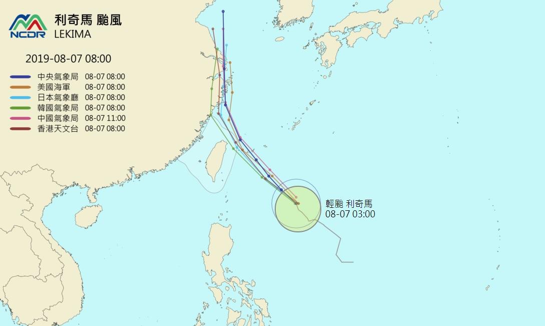 2019最新【颱風即時動態】必備颱風預報app.路徑新聞.上班上課訊息