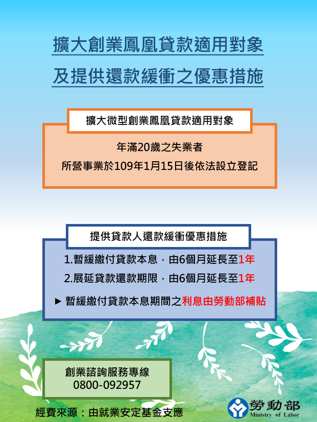 【行政院】紓困振興方案.4類自營業弱勢勞工優先補助持續更新