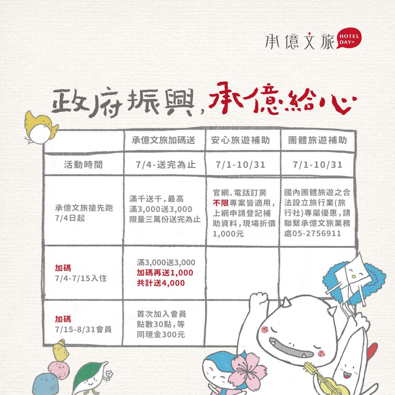 嘉義設計旅店【桃城茶樣子】無邊際網池.網美IG必住