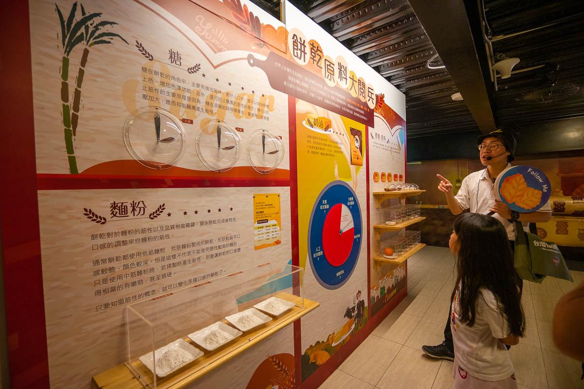 彰化室內景點【台灣優格餅乾學院】線西鄉親子旅遊推薦