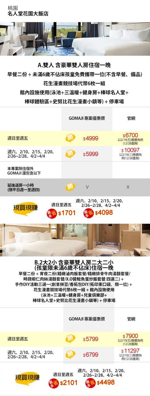 【名人堂花園大飯店】親子住宿票劵優惠.交通