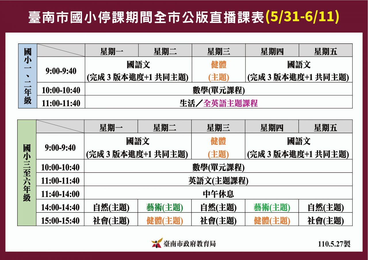 【線上自主學習網】國中.國小直播教學父母救星公視三台