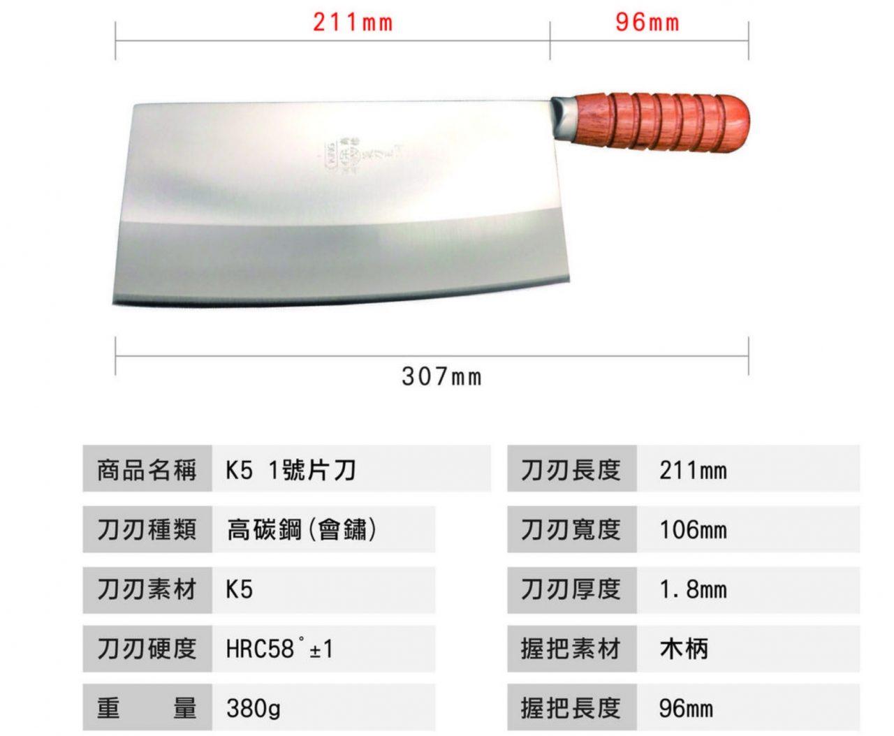 【菜刀推薦指南】新手刀具種類與材質介紹