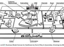 ModelH_Business_Model_Canvas_for_Healthcare-1014x487