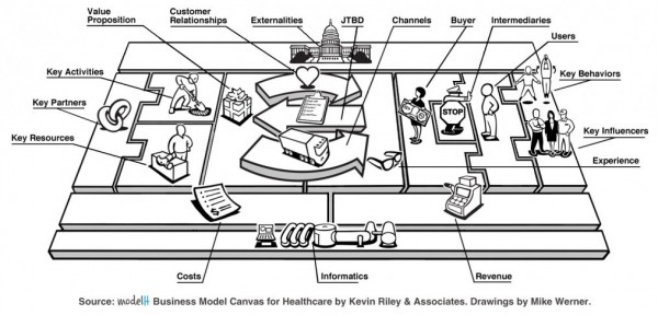 ModelH_Business_Model_Canvas_for_Healthcare-1014x487